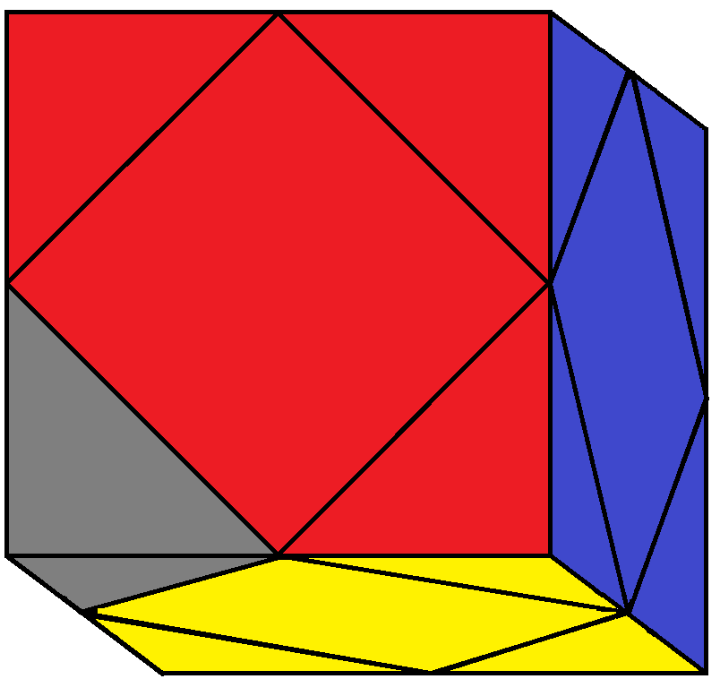 FLD turn point of the Skewb