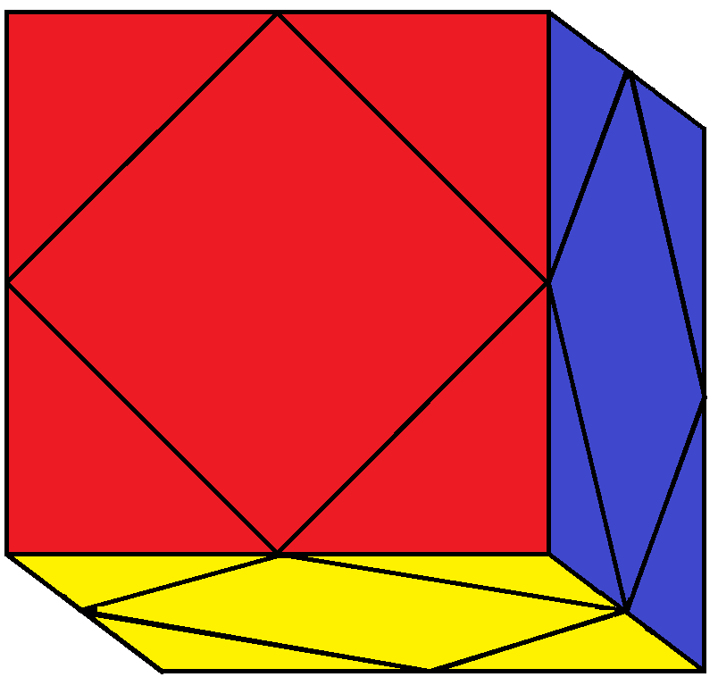 Aim of step 3 of how to solve the Skewb