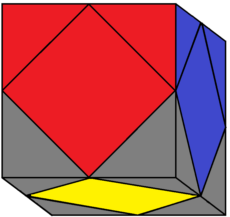 Algorithm of step 3 of how to solve the Skewb