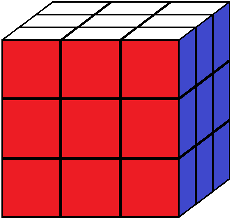 Aim of the final step in how to solve the Rubik's cube
