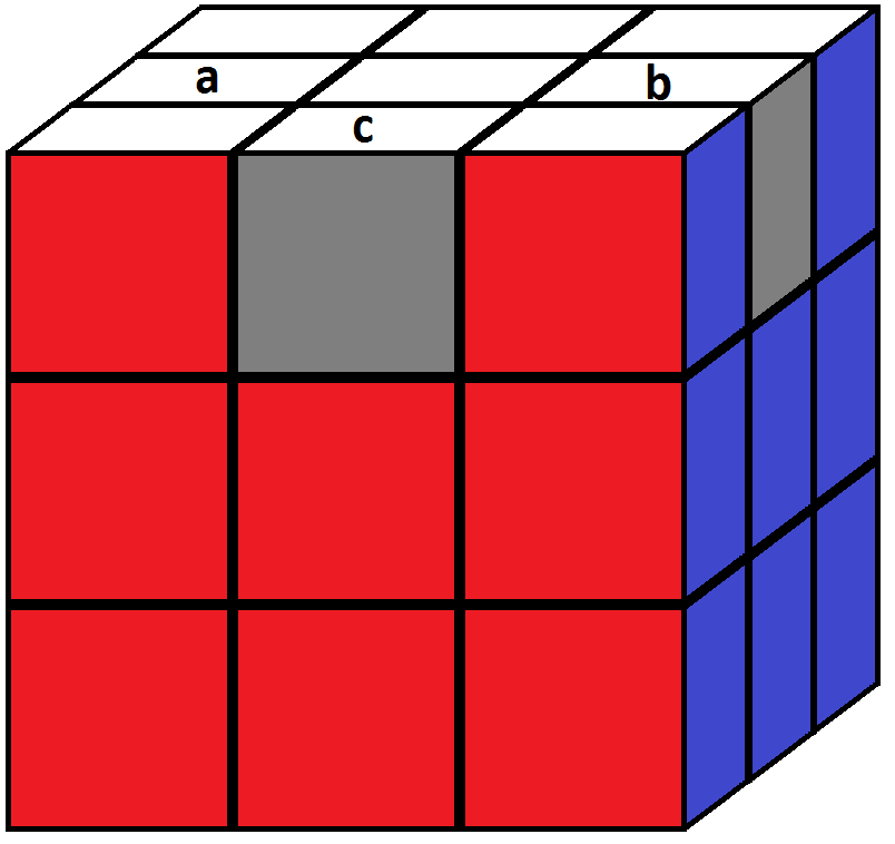 Algorithm of the final step in how to solve the Rubik's cube